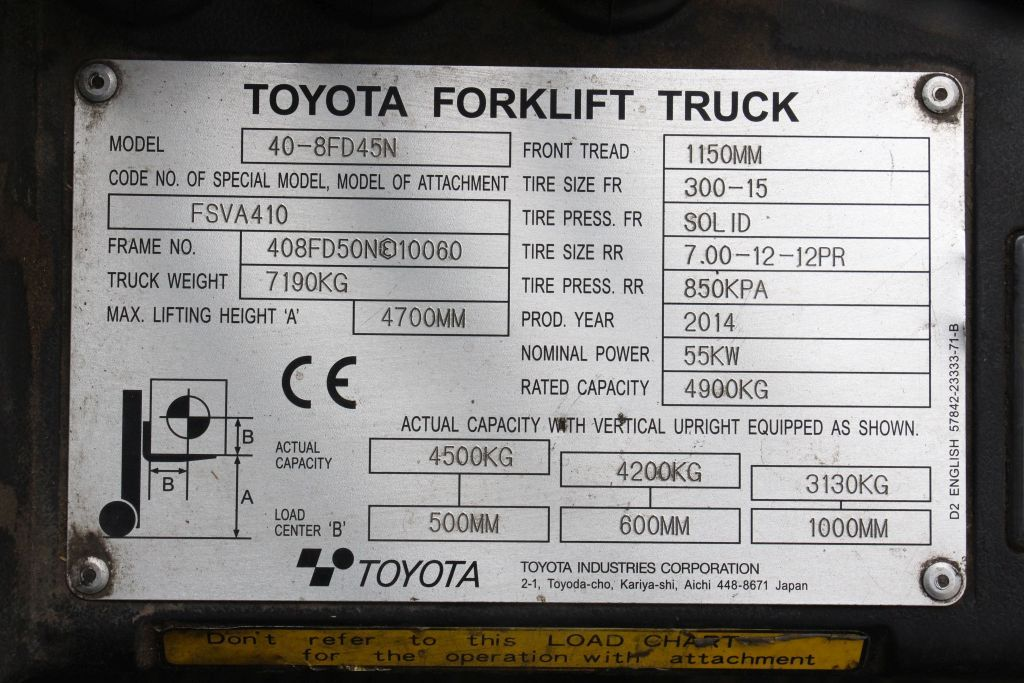 Used Fork Lift Trucks BS Forklifts Toyota 40 8FD45N