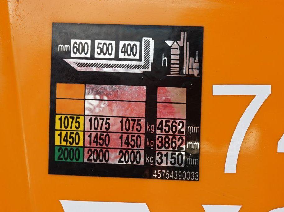 Still EXV20 Hochhubwagen www.hanselmann.de
