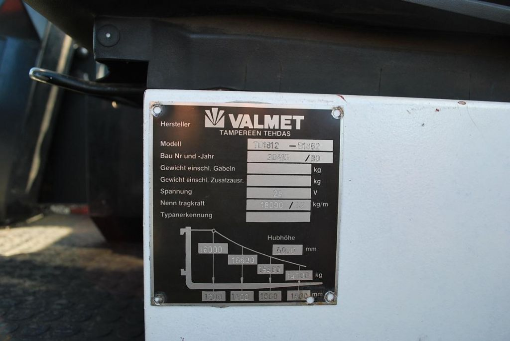 Valmet TD1812 Heavy Forklifts