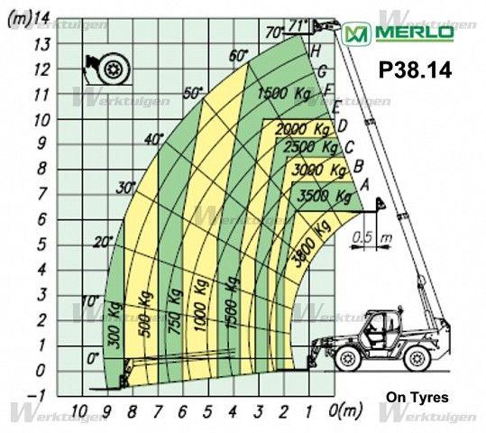 Merlo-P38.14 Plus-Teleskopstapler starr -www.induma-rent.com