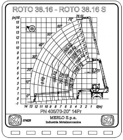 Merlo-Roto 38.16-Teleskopstapler drehbar -www.induma-rent.com
