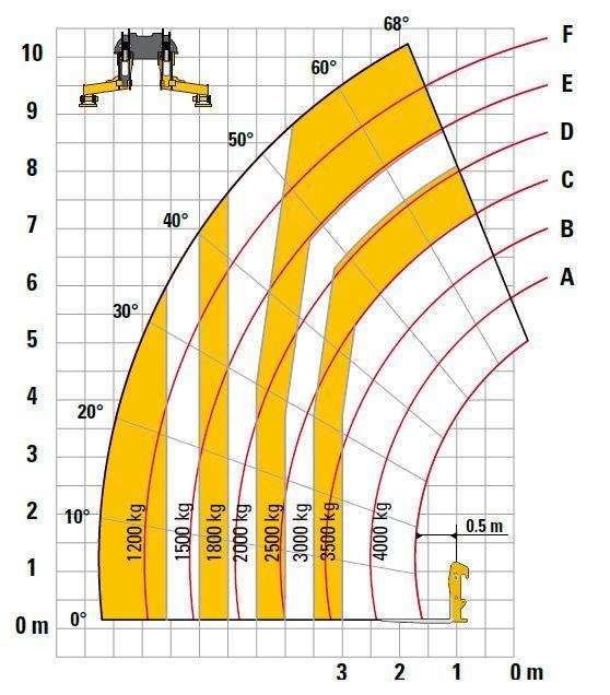 Haulotte-HTL 4010-Teleskopstapler starr -www.induma-rent.com
