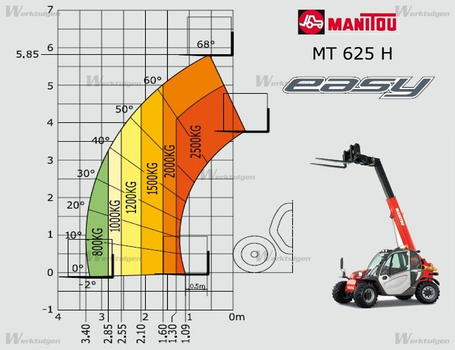 Manitou-MT625 H mit Rußfilter-Teleskopstapler starr -www.induma-rent.com