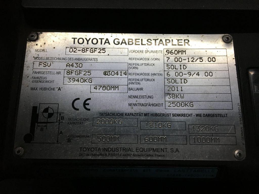 Toyota-8FGF25-Treibgasstapler -www.isfort.com