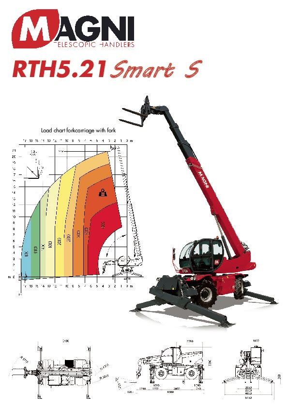 Magni-RTH5.21 Smart S-Teleskopstapler drehbar -www.isfort.com