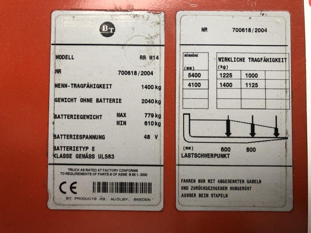 BT-RR M14-Schubmaststapler www.lifthandling.com