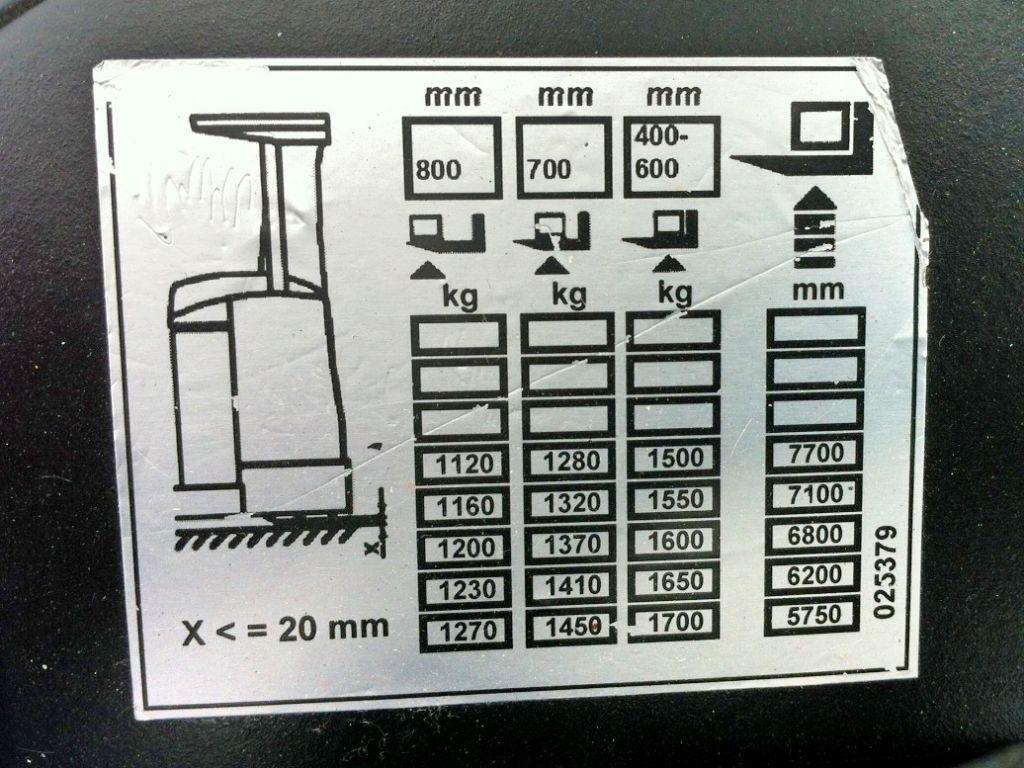 Still-FM-X 17-Schubmaststapler-www.nikolic-gabelstapler.de
