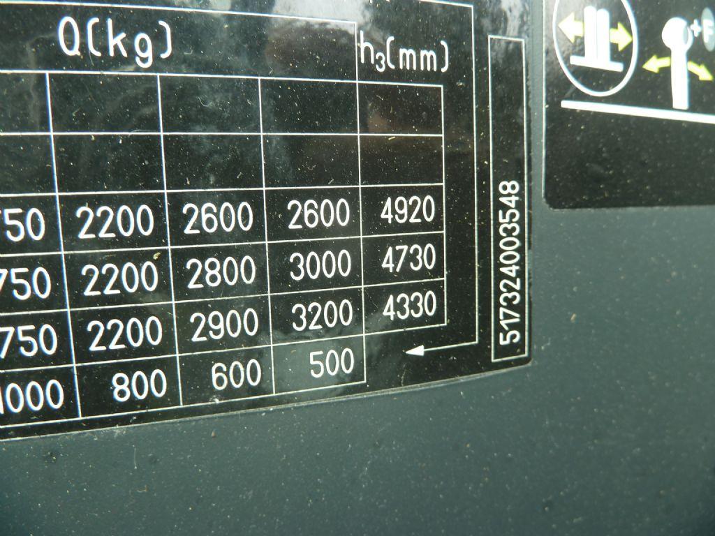 Gebrauchtstapler-Still-RX70-35-Dieselstapler-www.rf-stapler.de