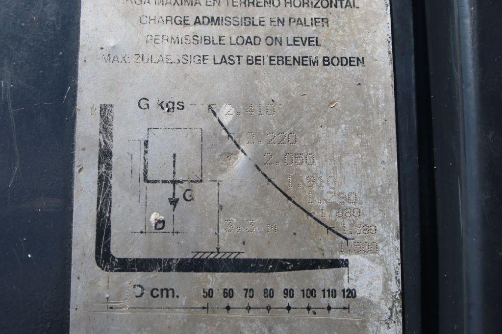 Ausa H 250 X4 Geländestapler www.thuenemann-stapler.de