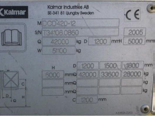 Kalmar-DCD420-12-Dieselstapler www.zeiss-forkliftcenter.at