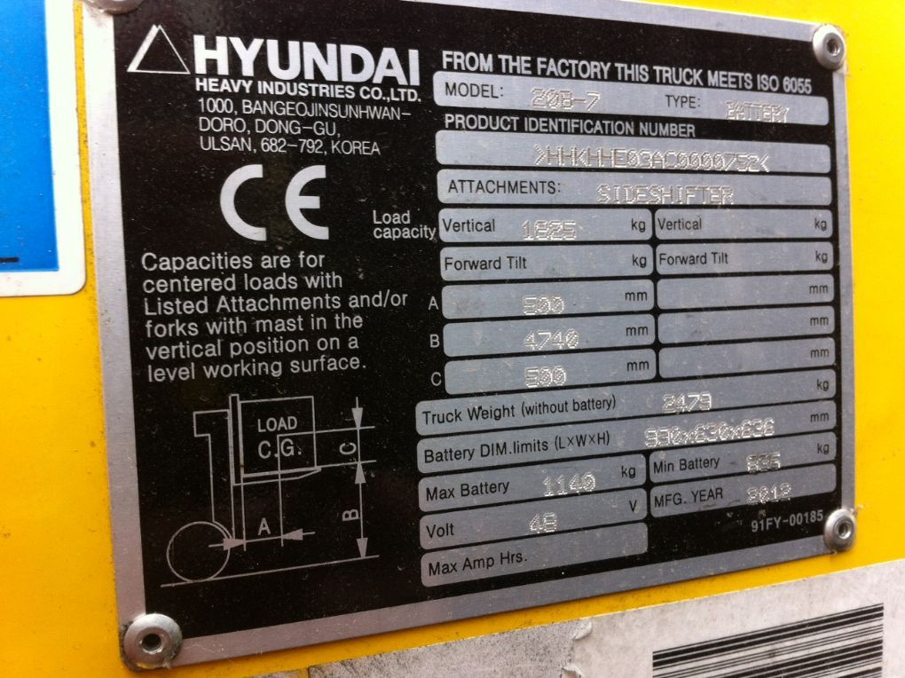 Hyundai-20B-7AC-Elektro 3 Rad-Stapler www.zeiss-forkliftcenter.at
