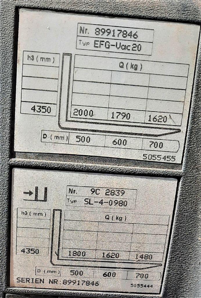 Jungheinrich-EFG Vac 20-Elektro 4 Rad-Stapler www.zeiss-forkliftcenter.at
