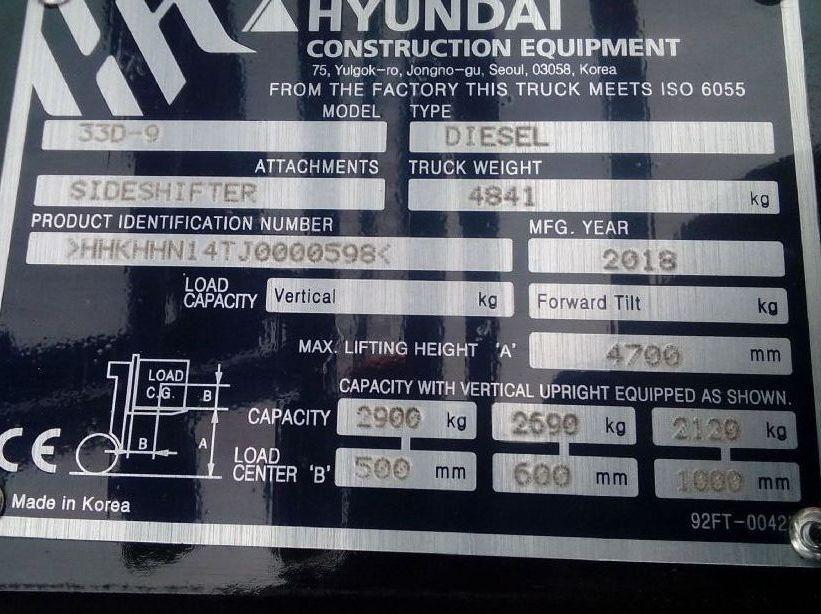 Hyundai-33D-9-Dieselstapler www.zeiss-forkliftcenter.at